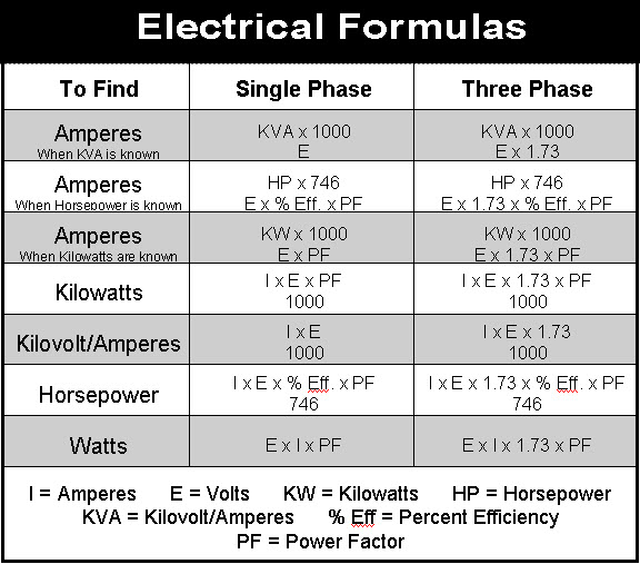 Electrical Formula Calculator : Reference information parkin electric inc